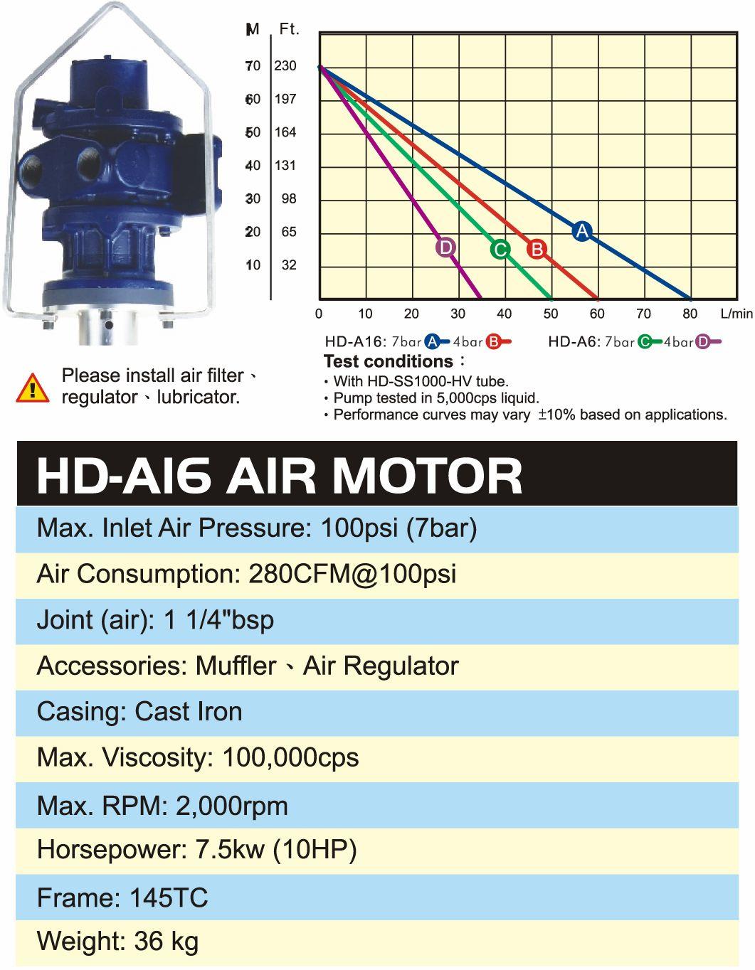 DINO HD-16