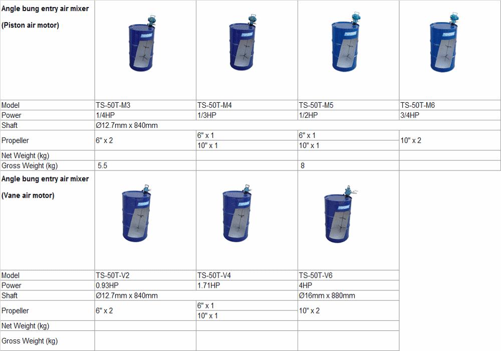 Tonson Angle-bung air mixer