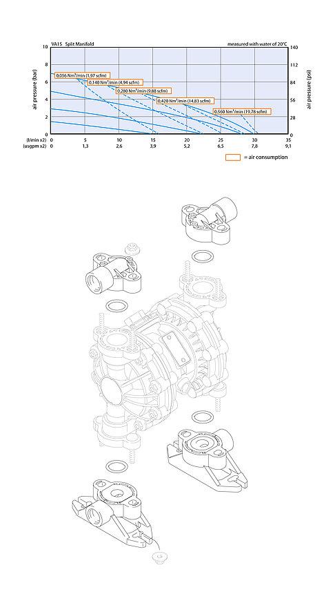 Verderair VA 15 Split Manifolds