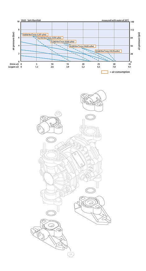 Verderair VA 20 Split Manifolds